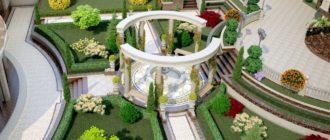 Архитектурно-планировочное значение декоративных насаждений