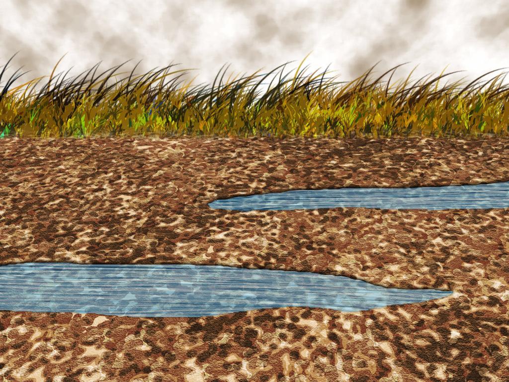 Водные свойства почв